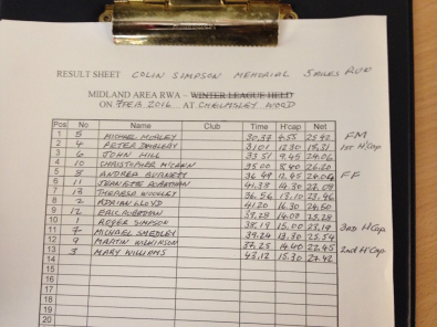 Colin Simpson Memorial 5 Mile Handicap Results